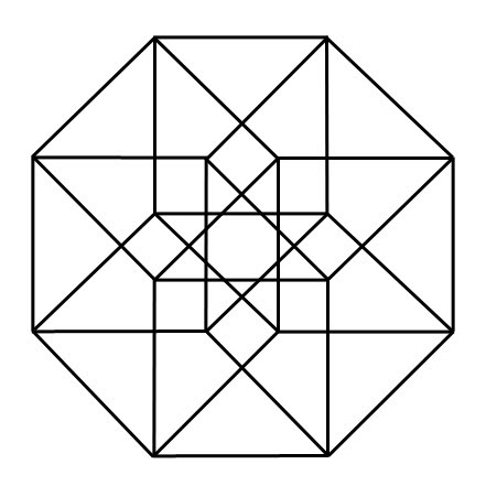 Tesseract Configuration